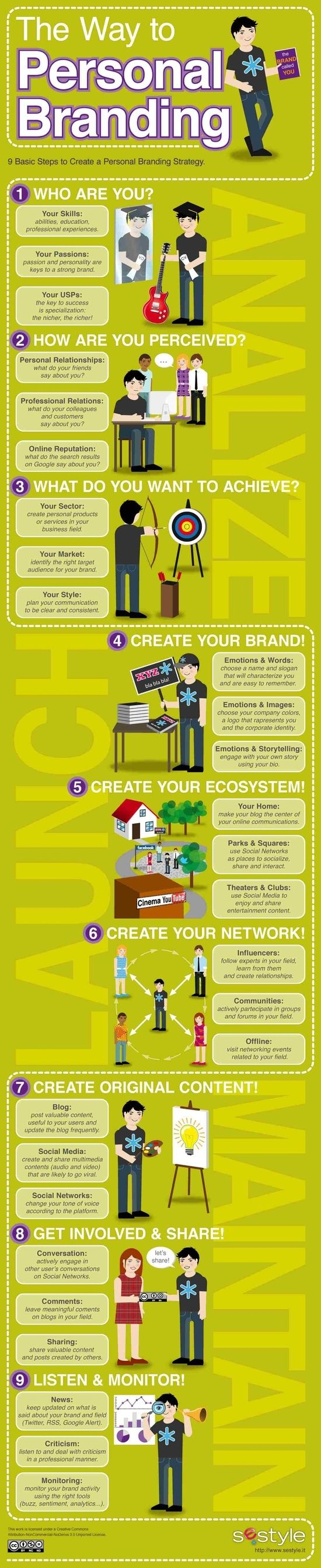 How to Create in 9 Steps Your Personal Branding Strategy #blog #business #success #entrepreneur #entrepreneurship #owner #small #etsy #9 #steps #personal #tips #ideas #infographic #successful #characteristics #branding #self #image #brand #company #blogging #social #media