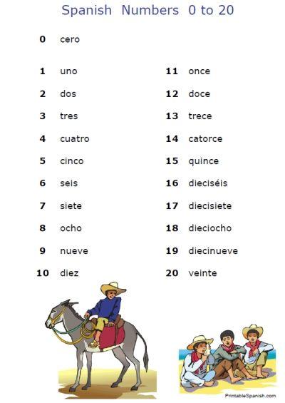 Printable Spanish Numbers To 100 cooltestinfo