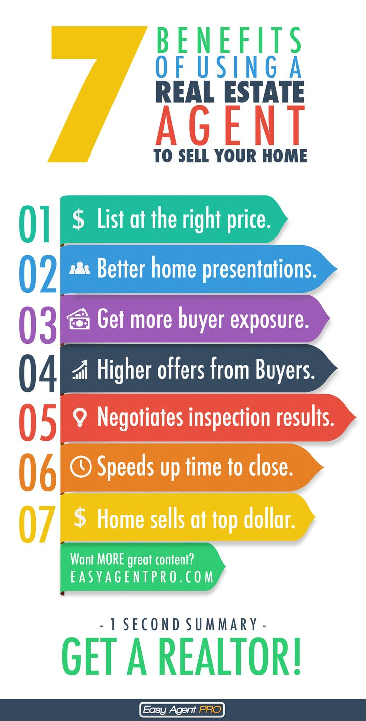 7 benefits of using a real estate agent to sell your home.  This cool infographic shows you why it's best to use a realtor to sell your property.