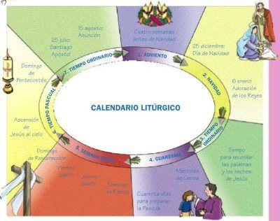 Las fiestas religiosas de la Iglesia Católica que se celebran a lo largo del año, están recogidas en el calendario litúrgico o ciclo litúrgico.      Estas fiestas nos ...