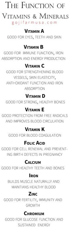 The function of vitamins & minerals.