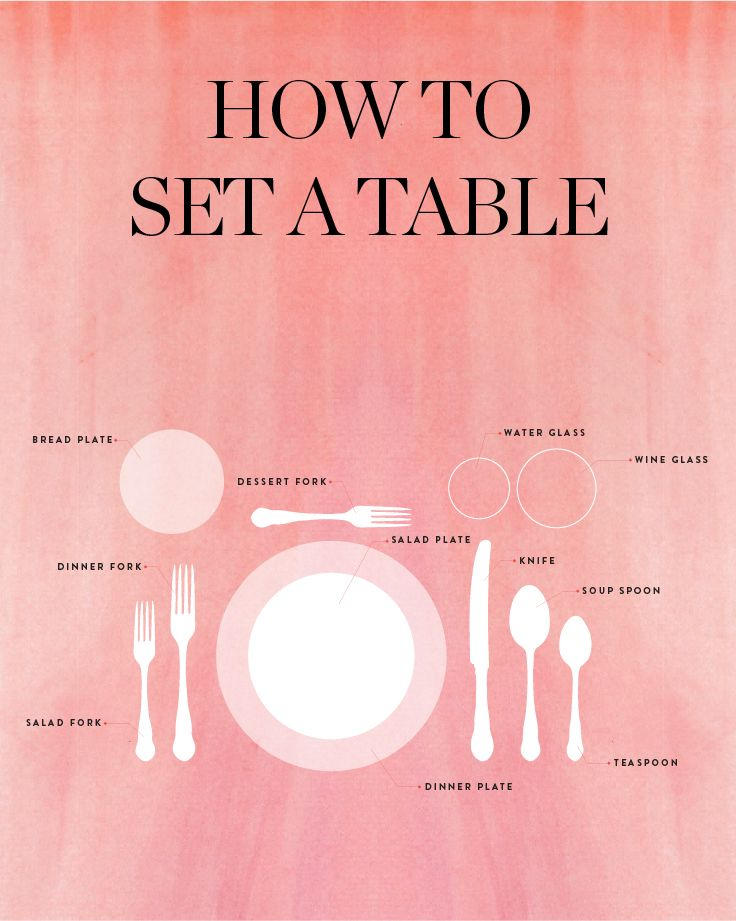 A Cheat Sheet for Setting the Table via @PureWow