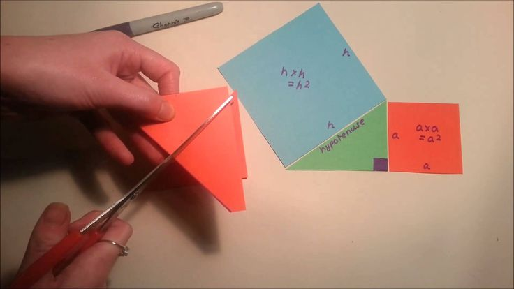Pythagoras' theorem and proof (cut-out demo)