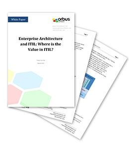 19 best enterprise architecture images on pinterest enterprise enterprise architecture and itil where is the value in itil malvernweather Choice Image