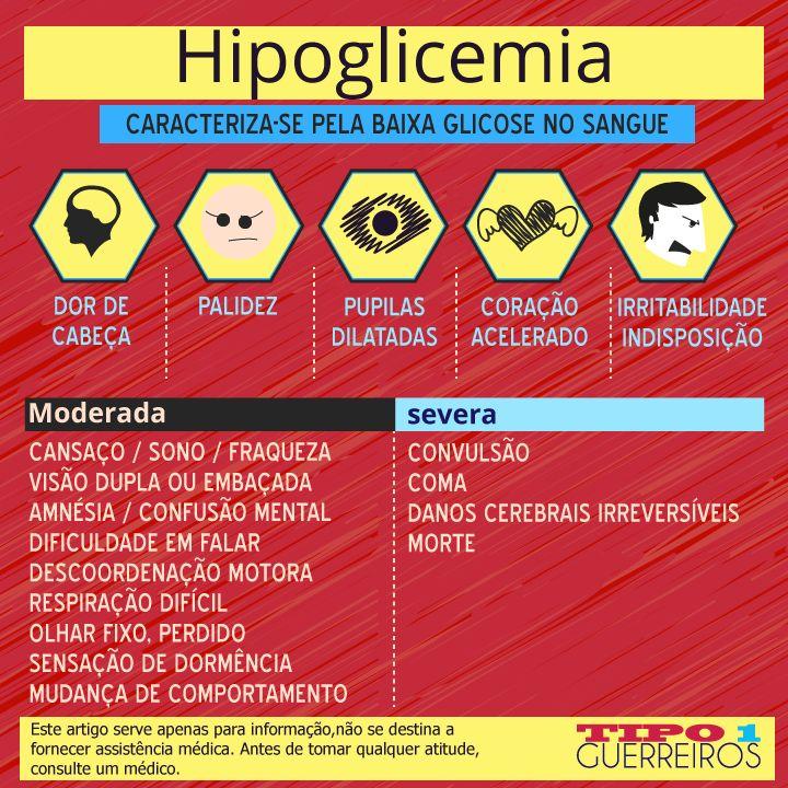 Diabetes e hipoglicemia, sintomas.