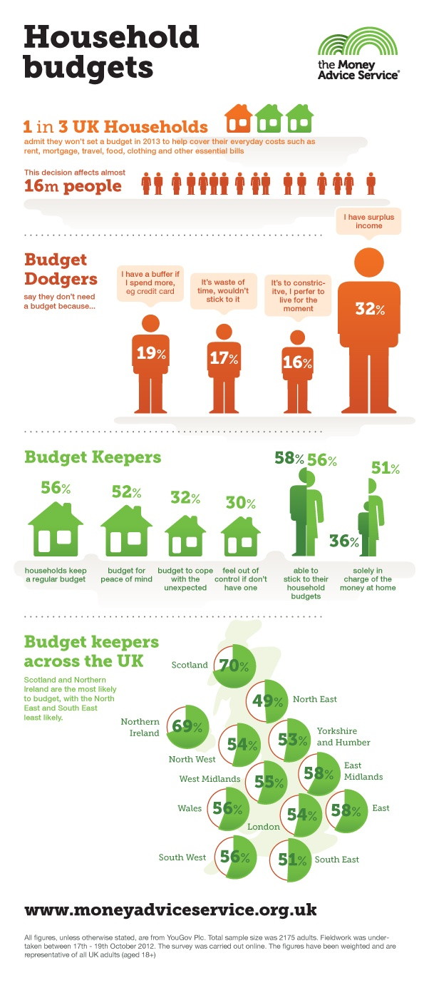 mortgage rates uk help to buy