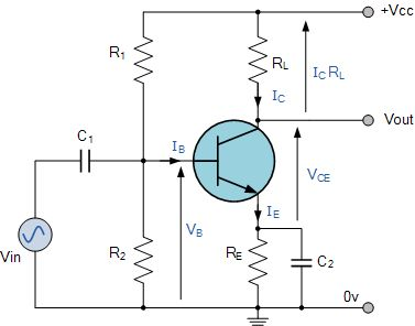 Electronics Tutorial about the Common Emitter Amplifier and Transistor Amplifier Circuits including its Load Line Graph and Calculations