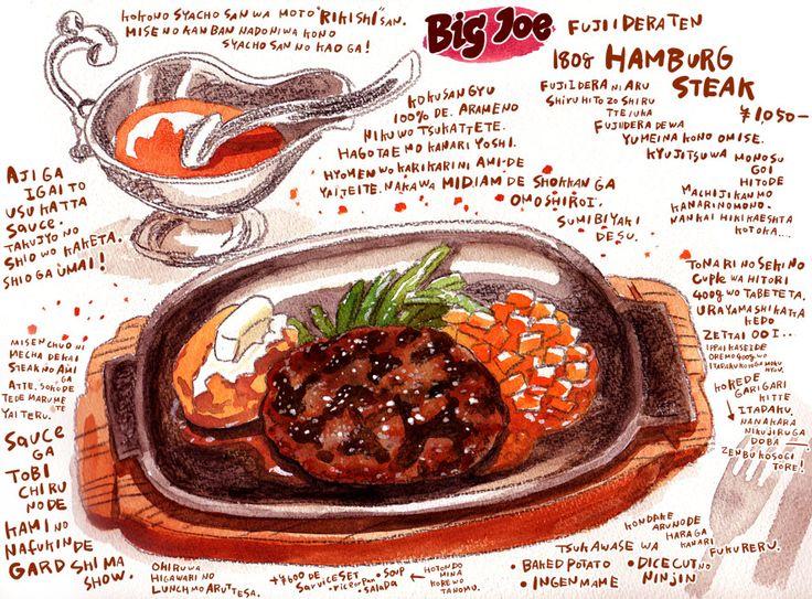 これは美味いハンバーグの画像:週間山崎絵日和