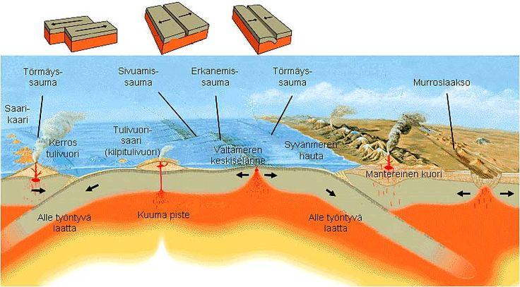 Kuvahaun tulos haulle mannerlaatat