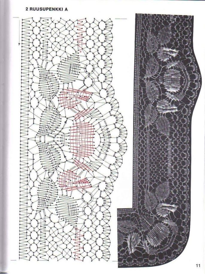 "pañuelos - mdstfrnndz - Picasa-verkkoalbumit design and pricking by Eeva-Liisa Kortelahti p11 ""Roses in Bobbin Lace"" ISBN 952-90-4565-4"