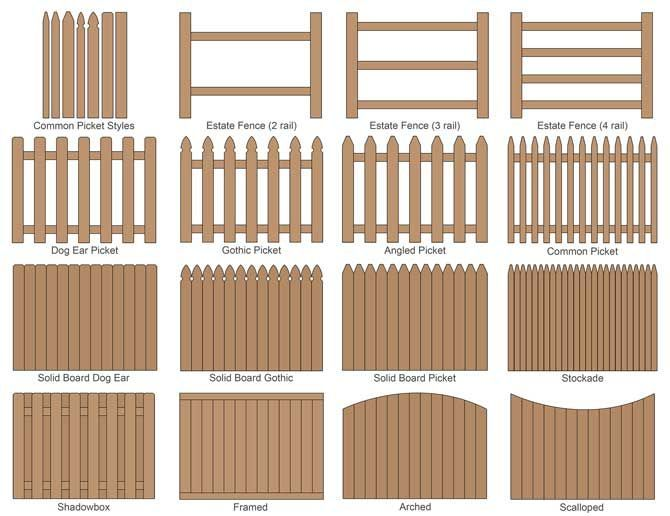 15 Popular Fence Styles For Privacy And Picket Fences Wood Fence