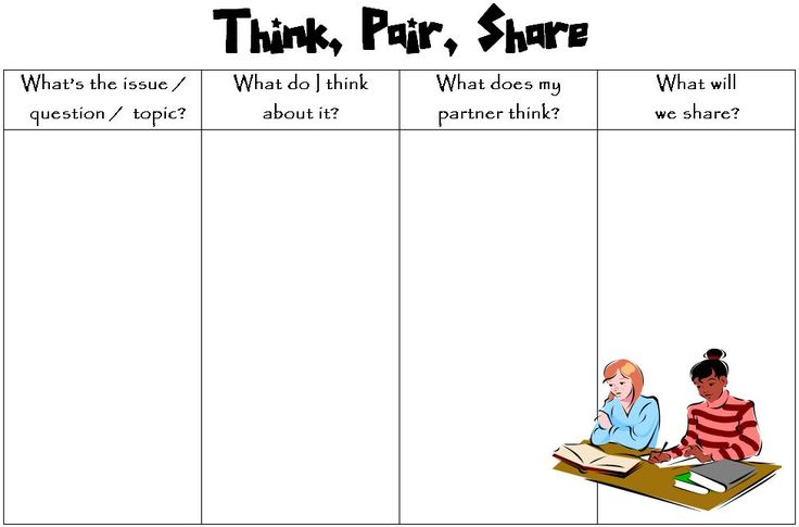 Some very good resources here for think, pair, share, Y chart, spider planner and more!