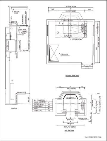 Beacon elevator co specs ides 351 ada bath dept store for Spec home business plan