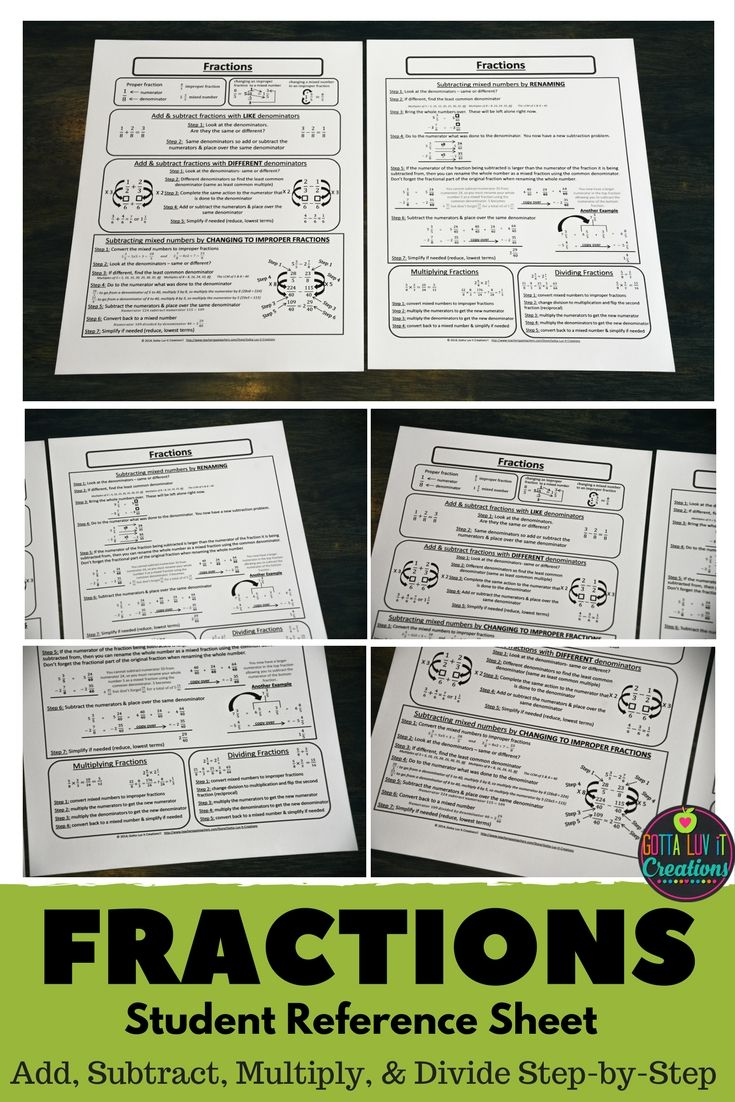 Fractions Reference Sheet: Adding, Subtracting, Multiplying, Dividing  Fractions Fractions Stepbystep