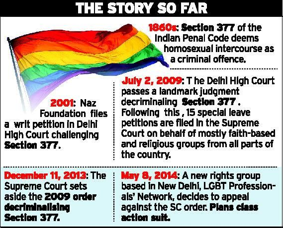 section 377 indian penal code | LGBT group to appeal against SC verdict on Section 377