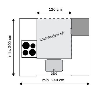 U alakú konyha