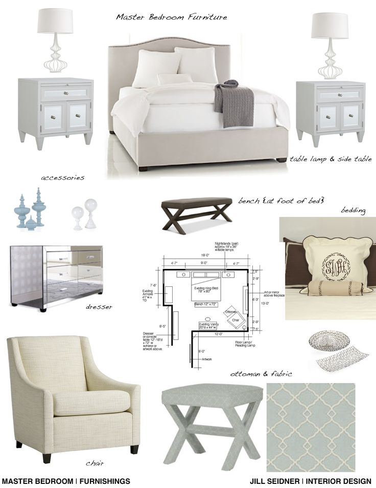 Furnishings Concept Board For A Master Bedroom