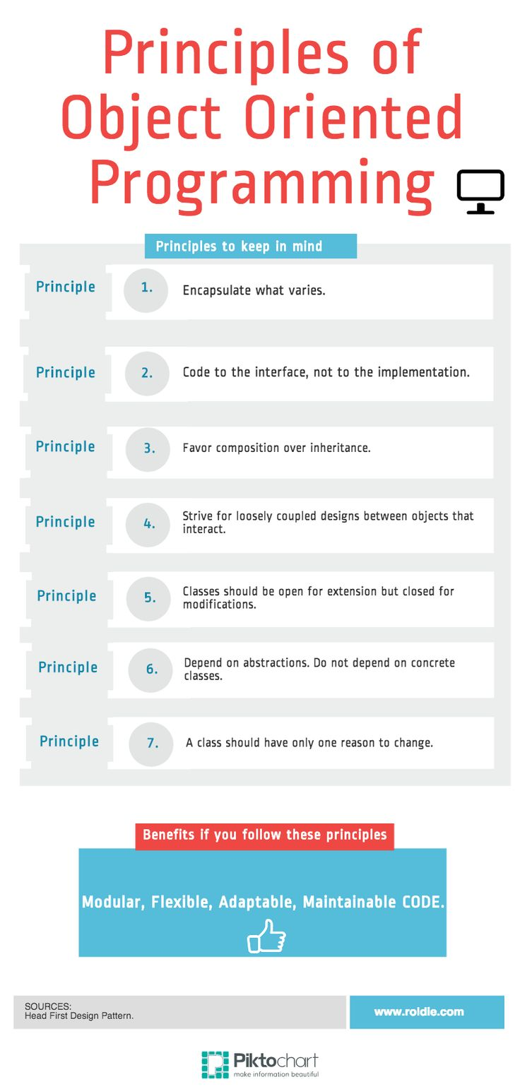 Principles of Object Oriented Programming