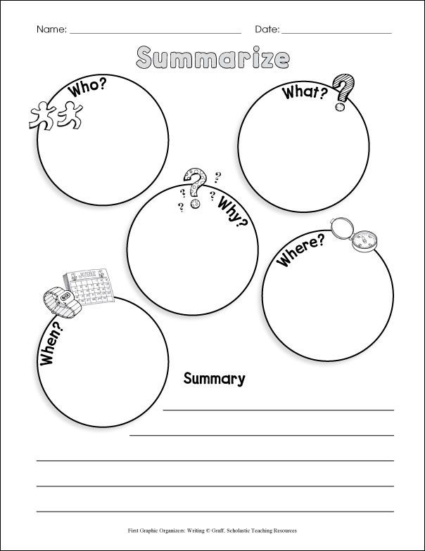 week 3- summarize  This handout asks students five questions, then asks them to write a summary using the five answers.