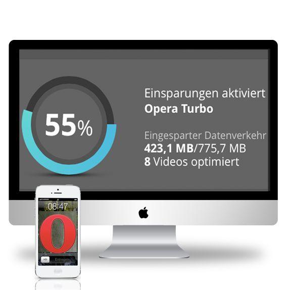 Tipps zum Datenvolumen sparen gibt es im Blog Artikel: http://blog.ulrike-john.de/datenvolumen-einsparen-auf-mac-iphone-ipad