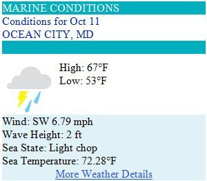 Ocean City Maryland Weather Forecast for Saturday, October 11 2014 - Give me shelter for #CruisinOC watching! #ocmd