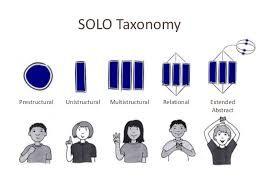 Afbeeldingsresultaat voor solo taxonomy in the early years