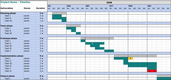 Google Docs Templates Timeline Templates Smartsheet Templates History Timeline Template Docs Templates