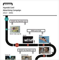 현대카드 광고 캠페인, 8년 간의 History를 담은 인포그래픽스