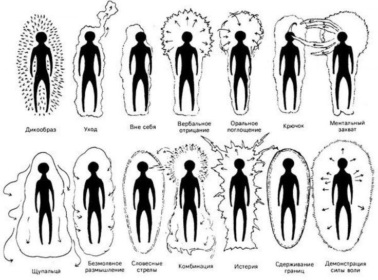 Aura – to fizyczny przejaw ciała mentalnego i każdy z nas może ją zobaczyć.. Właściwie nie ma w tym nic nadprzyrodzonego – ot zwykła fizyka, normalny wzrok.. i trochę praktyki.. W rzecz…