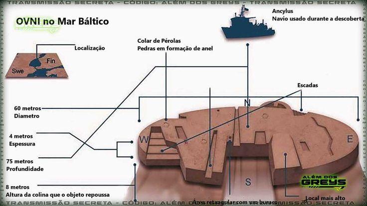 OVNI no Mar Báltico Um OVNI no mar Báltico fascinou o mundo e intrigou os cientistas Con subtítulos en español O que você acha? Não deixe de registrar sua opinião nos comentários! Inscreva-se no ca…