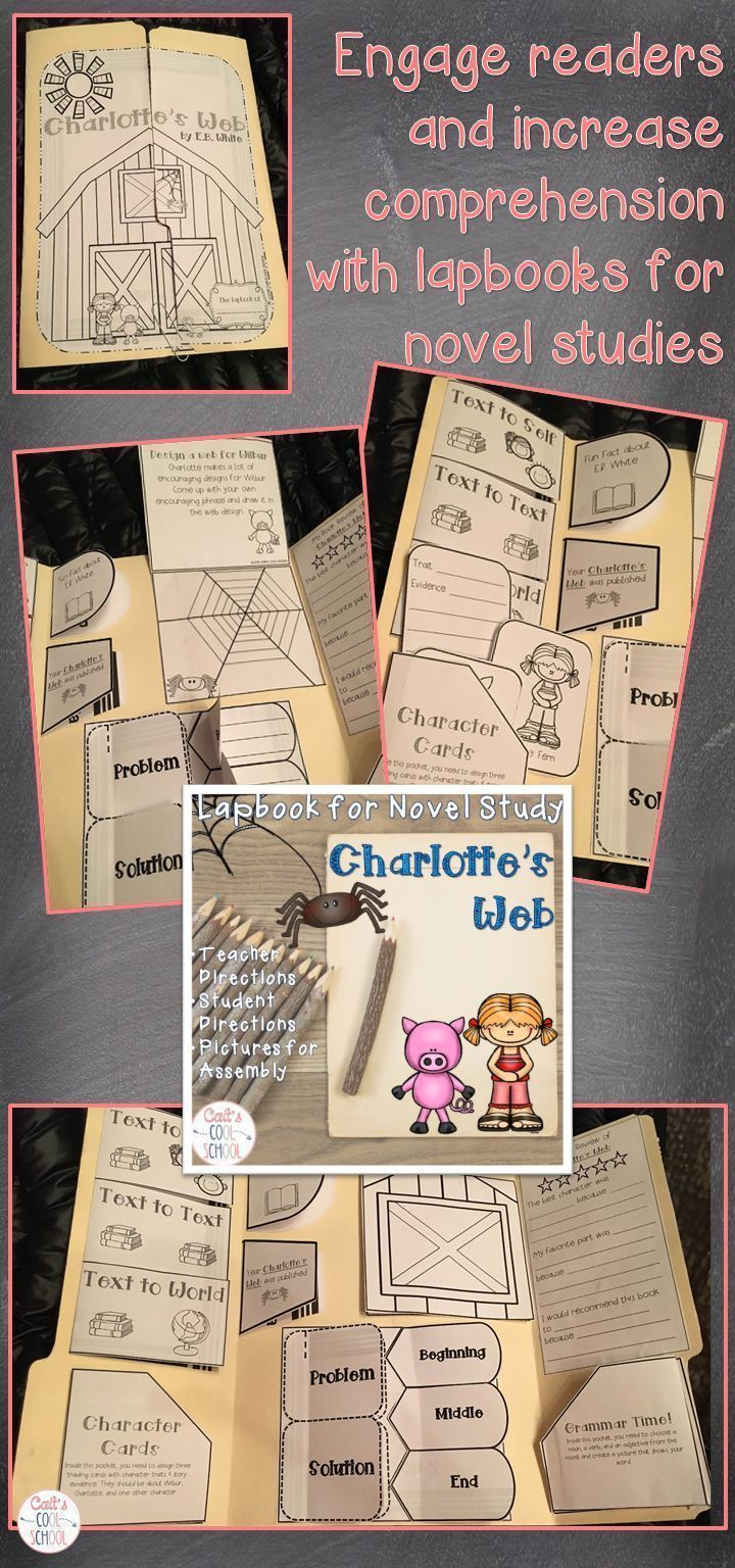 Students demonstrate comprehension of Charlotte's Web using character traits, text connections, story maps, evaluation, and extension activities.