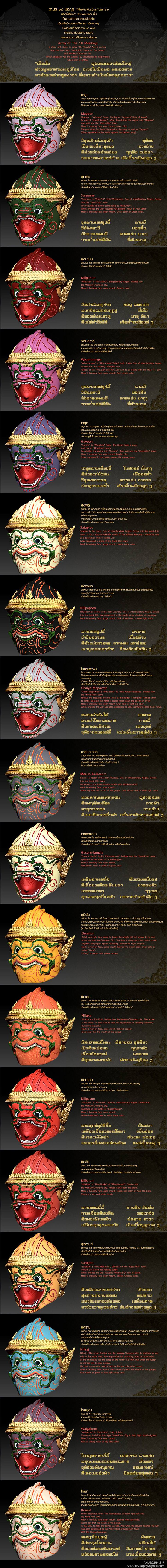 Army of the 18 Monkeys (Khon Mask)