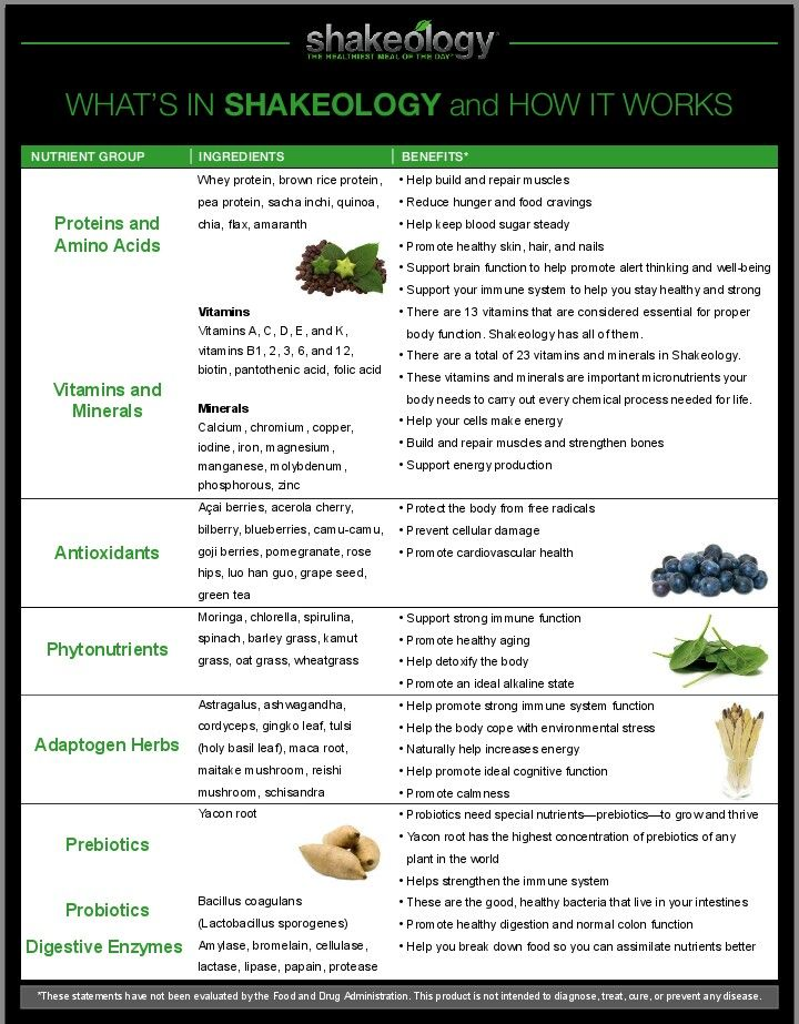 What is in Shakeology