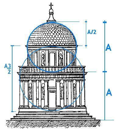 Tempietto di San Pietro in Montorio
