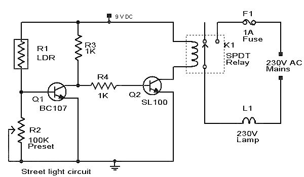 Real Time Applications Of Embedded Systems Elprocus Electrical Projects Electronics Projects Circuit
