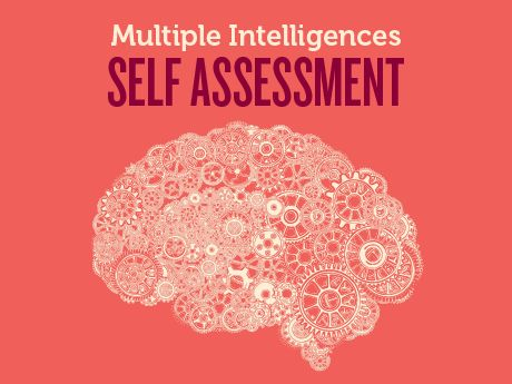 An assessment that helps you figure out how you best learn: Multiple Intelligences Self Assessment | Edutopia