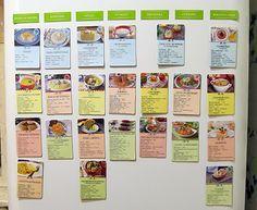 Экономное меню на холодильнике