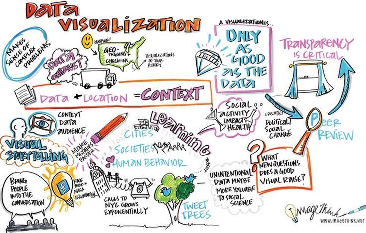 Mintzberg The Design School Summary