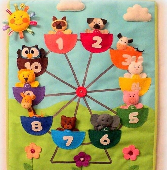 Classroom Decoration Ideas For Pre Primary School ~ Best classroom decoration ideas images on pinterest