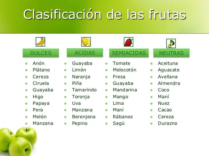 Resultado de imagen para frutas acidas lista