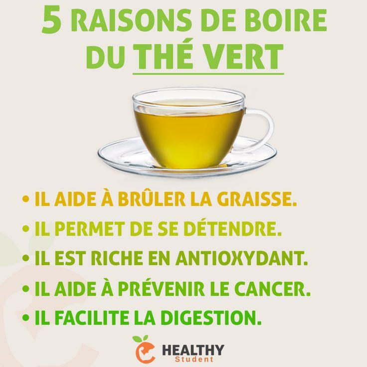 5 raisons de boire du thé vert | Conseils pour maigrir