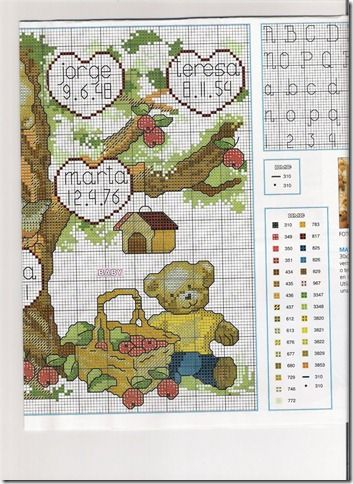 Cross-Point Cross-Stitch Cross-Punto family tree