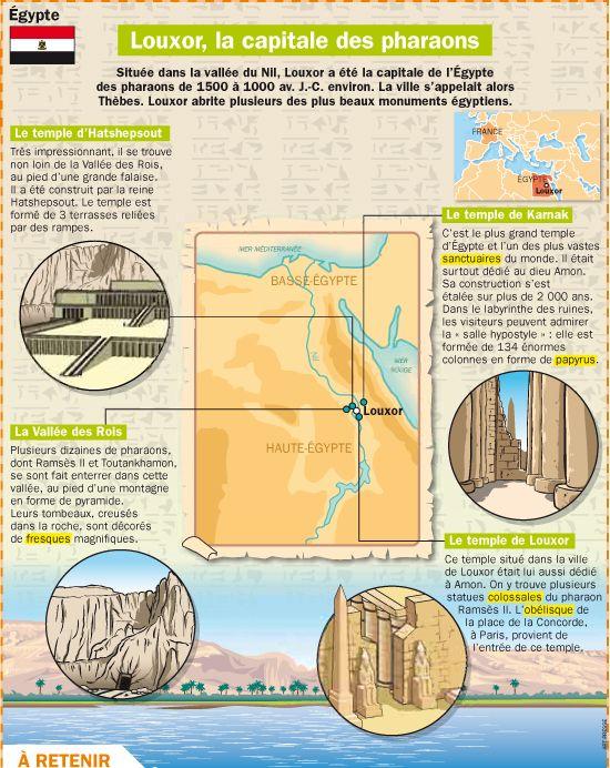 Fiche exposés : Louxor la capitale des pharaons