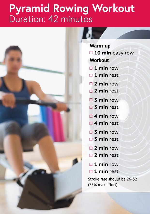 Pyramid rowing workout | Fitness | Rowing workout, Workout ...