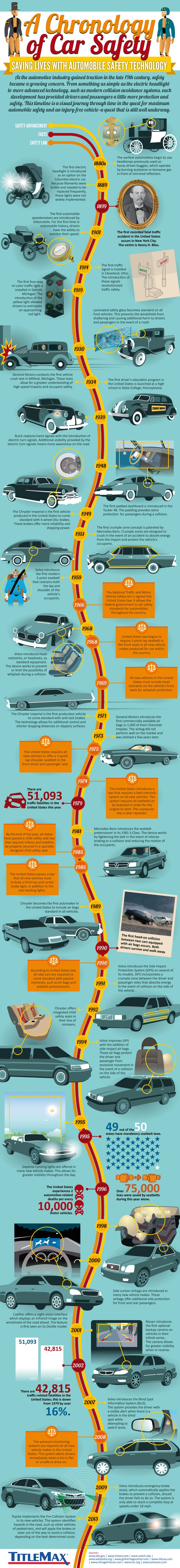 The future of cars. Car safety #NoCrashCars