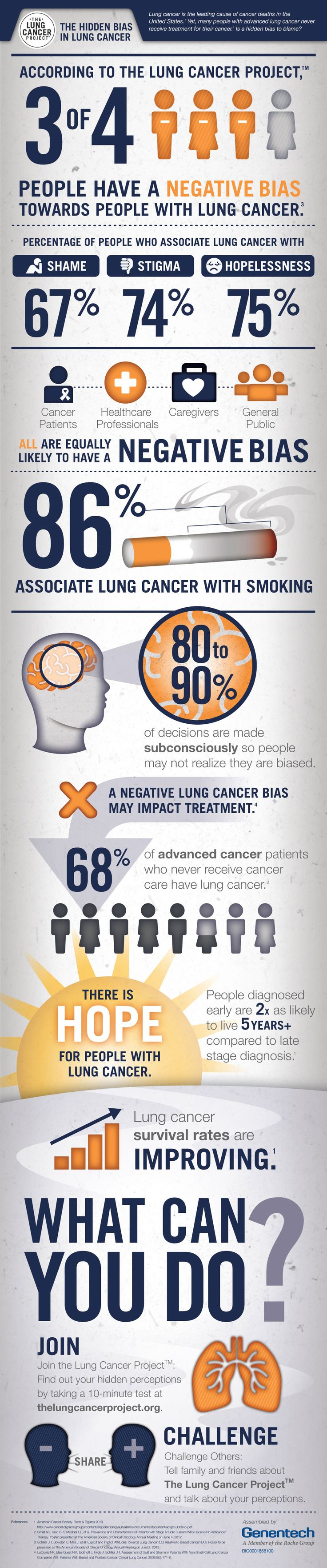 best images about cancer de pulmon lung cancer lung cancer infographic from genentech