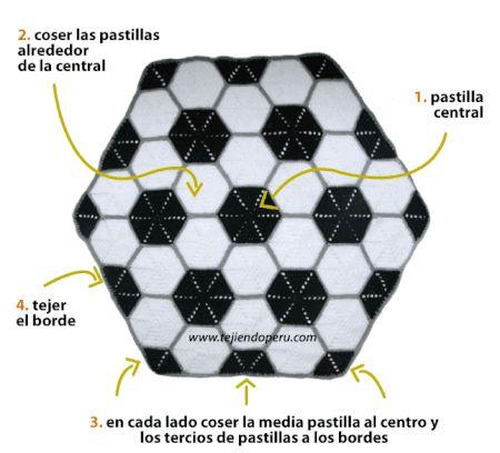 voetbal deken haken met diagrammen en tutorials