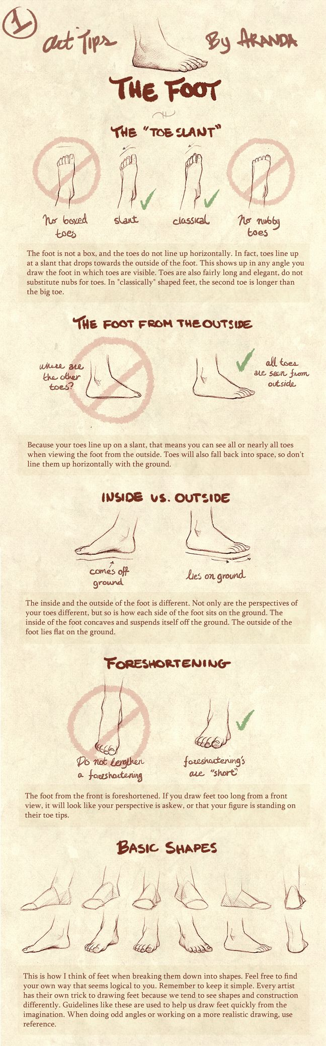 Tutorial/tips on drawing feet.