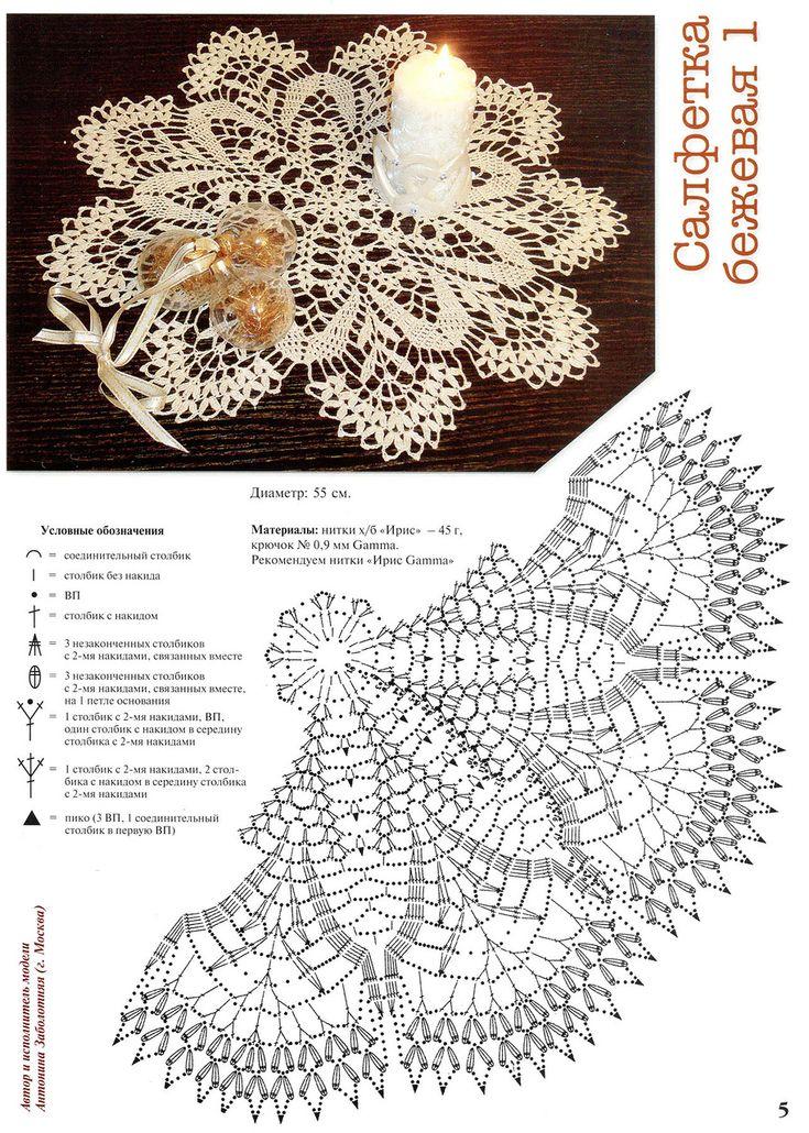 Crocheted doily pattern