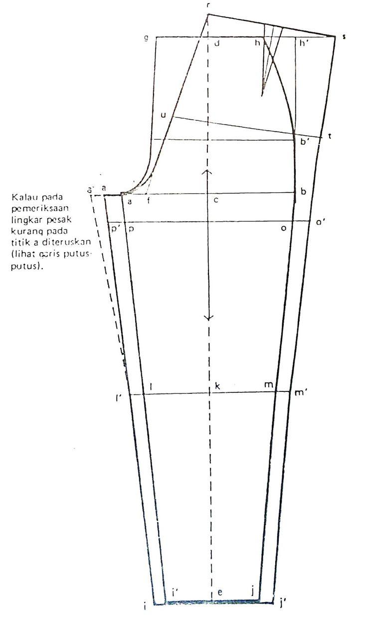 Pantalon adalah istilah yang berasal dari bahasa Inggris Pantaloons, yang diadopsi ke dalam bahasa Indonesia menjadi pantalon.